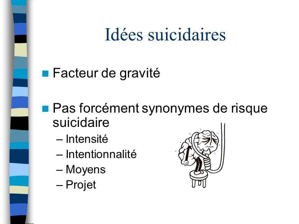 Idées suicidaires Facteur de gravité