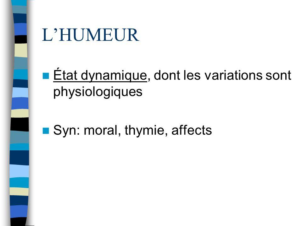 L'HUMEUR État dynamique, dont les variations sont physiologiques