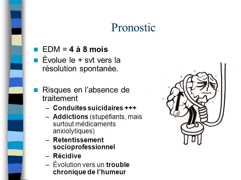 Pronostic EDM = 4 à 8 mois. Évolue le + svt vers la résolution spontanée. Risques en l'absence de traitement.