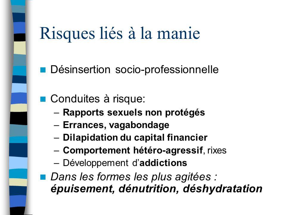 Risques liés à la manie Désinsertion socio-professionnelle