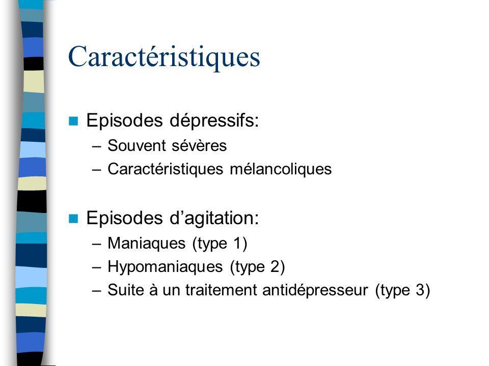 Caractéristiques Episodes dépressifs: Episodes d'agitation: