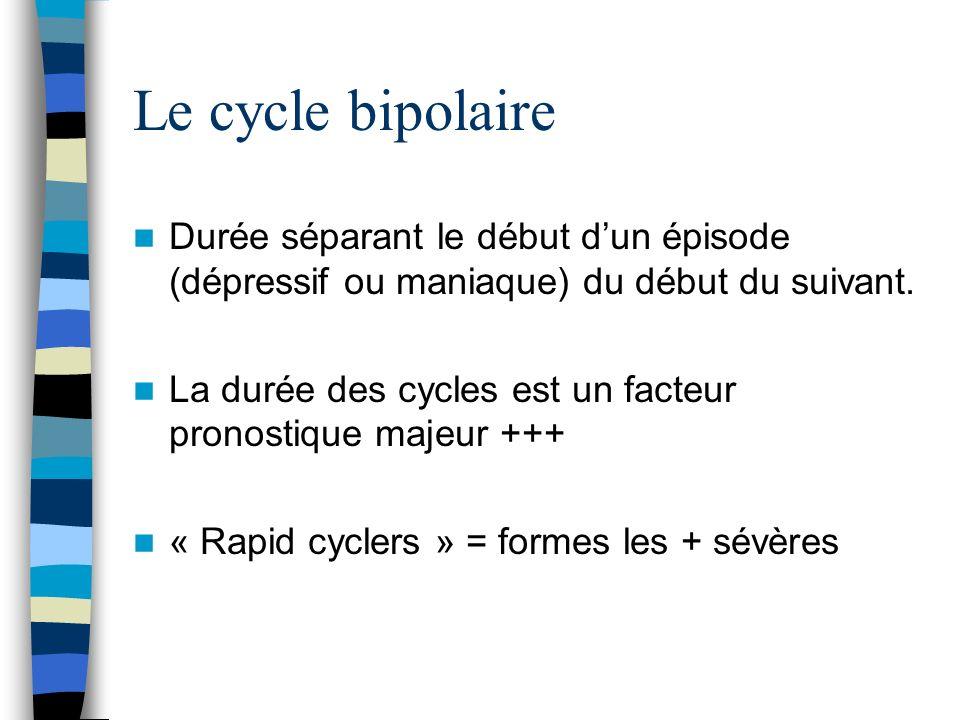 Le cycle bipolaireDurée séparant le début d'un épisode (dépressif ou maniaque) du début du suivant.
