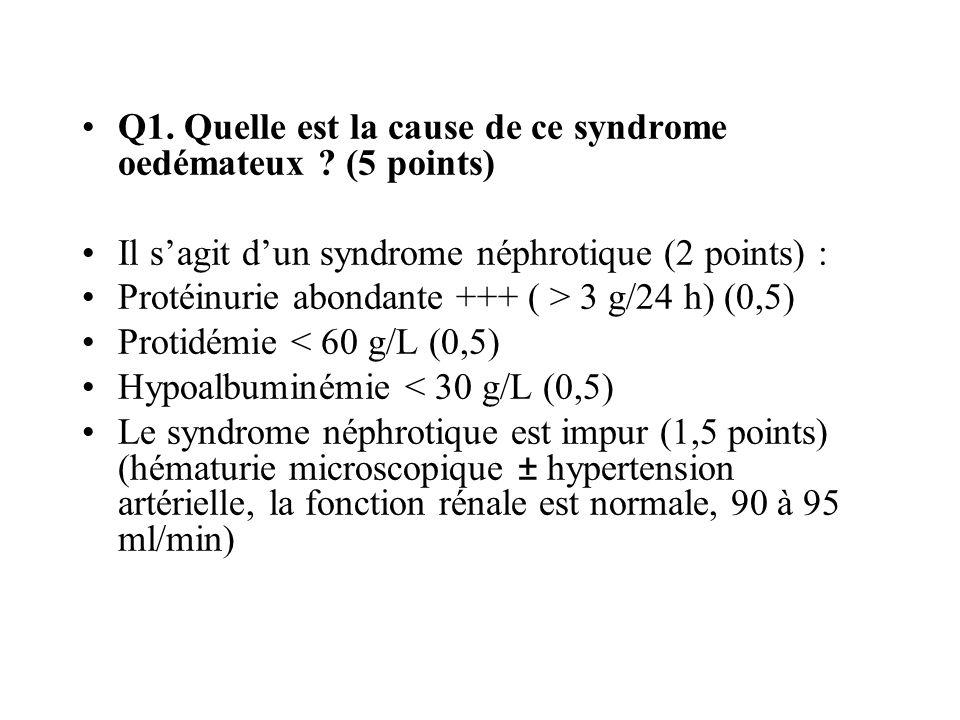 Q1. Quelle est la cause de ce syndrome oedémateux (5 points)