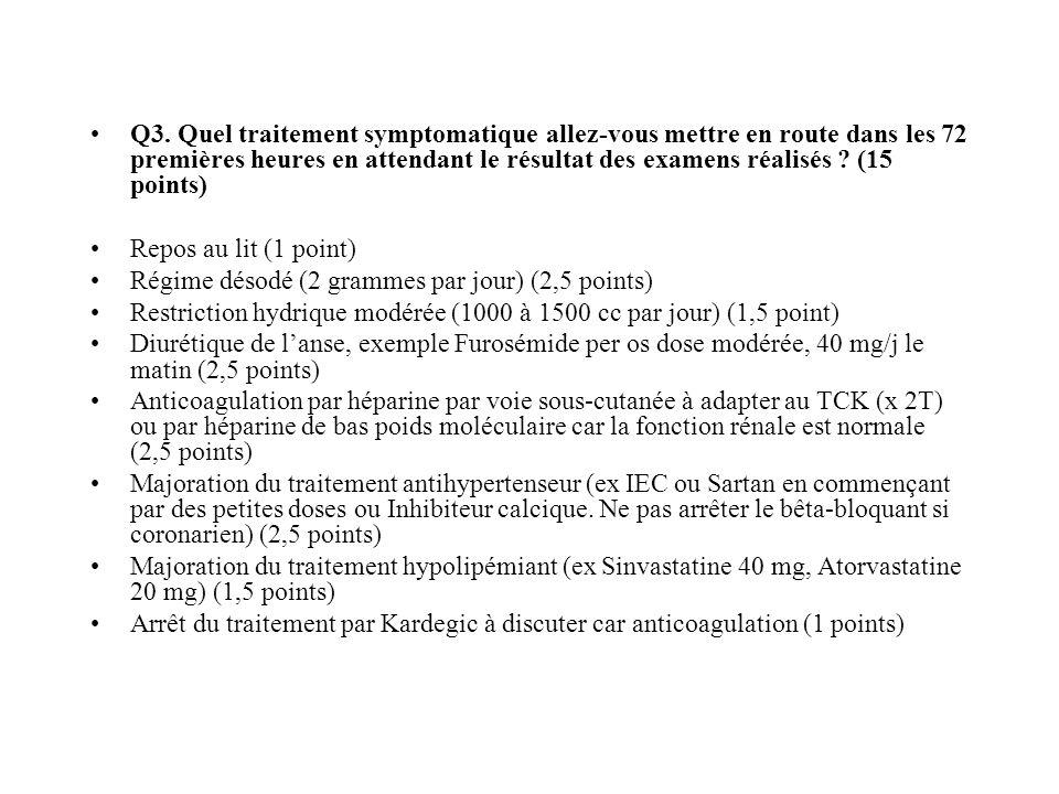 Q3. Quel traitement symptomatique allez-vous mettre en route dans les 72 premières heures en attendant le résultat des examens réalisés (15 points)