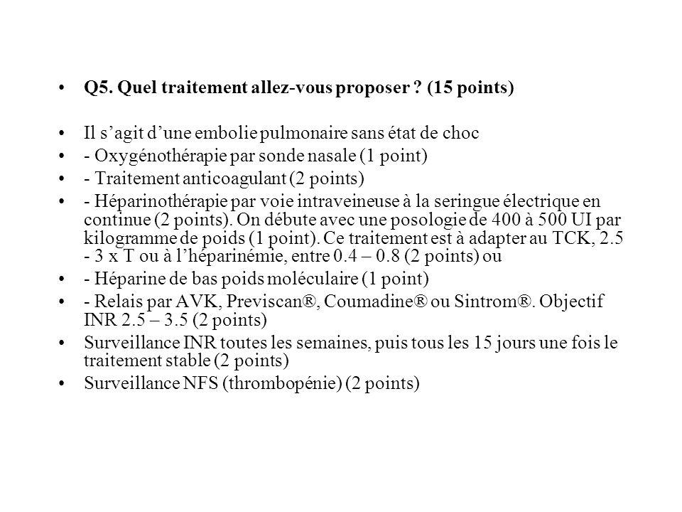 Q5. Quel traitement allez-vous proposer (15 points)