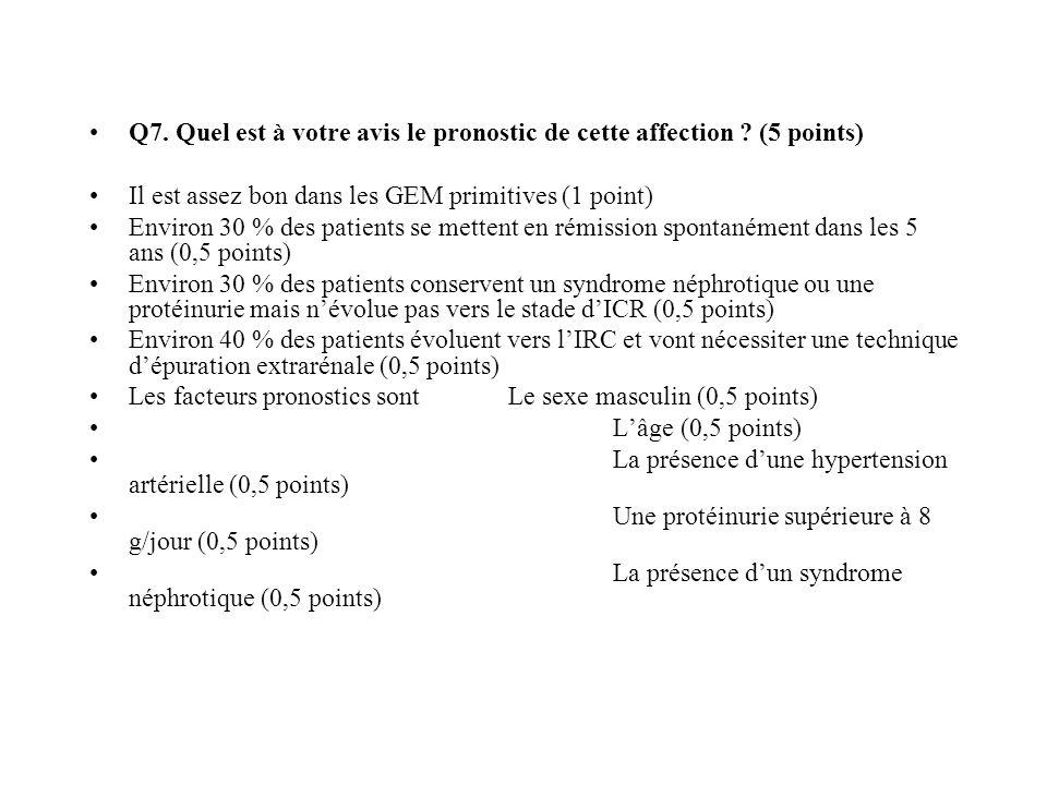Q7. Quel est à votre avis le pronostic de cette affection (5 points)