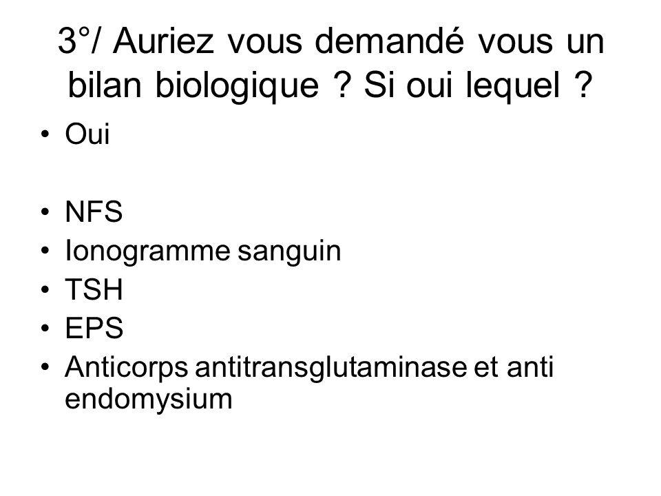 3°/ Auriez vous demandé vous un bilan biologique Si oui lequel