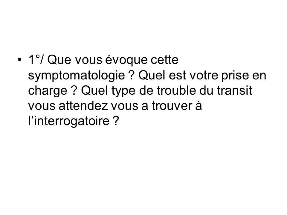 1°/ Que vous évoque cette symptomatologie