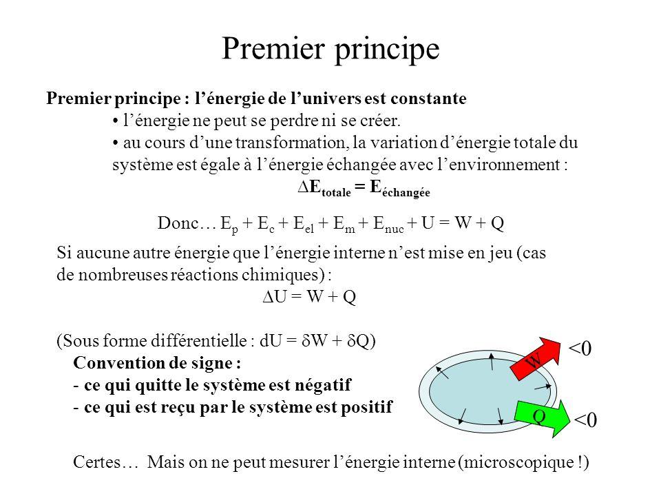 Donc… Ep + Ec + Eel + Em + Enuc + U = W + Q