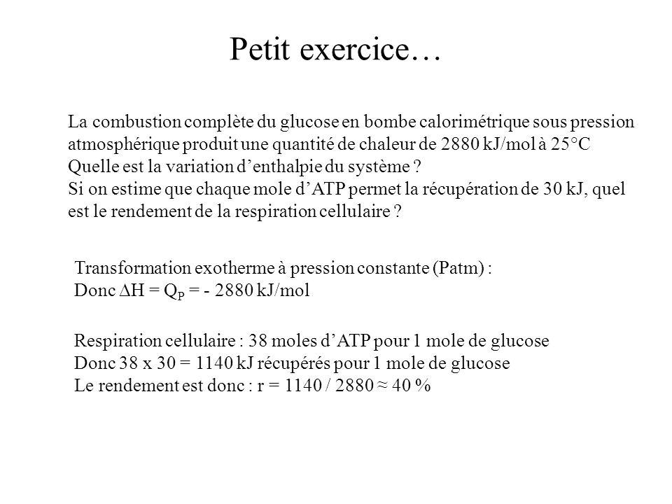 Petit exercice…