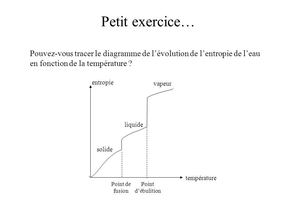 Petit exercice… Pouvez-vous tracer le diagramme de l'évolution de l'entropie de l'eau en fonction de la température
