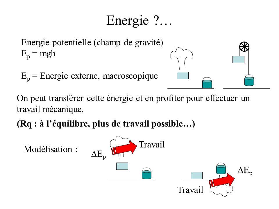 Energie … Energie potentielle (champ de gravité) Ep = mgh