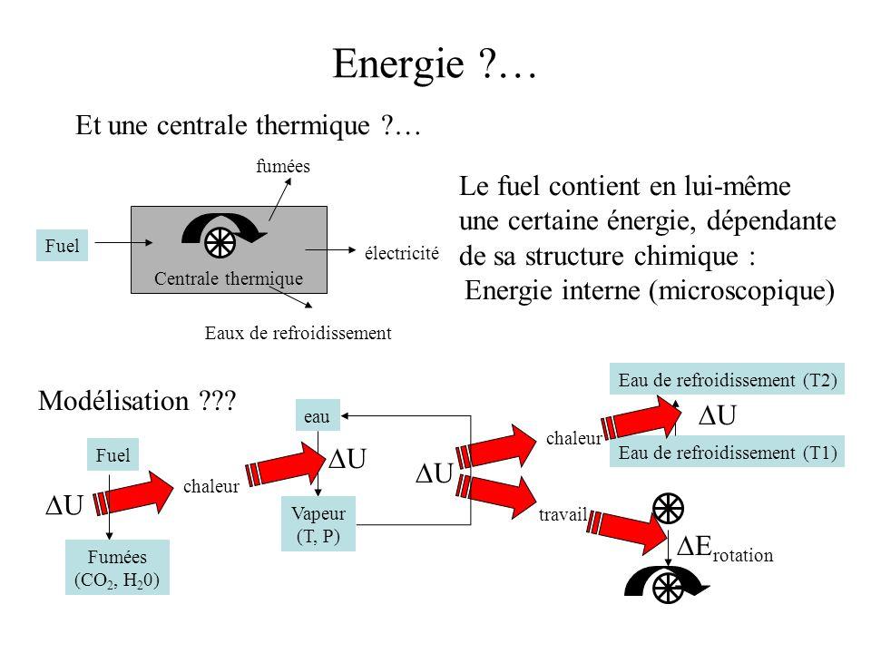 Energie interne (microscopique)