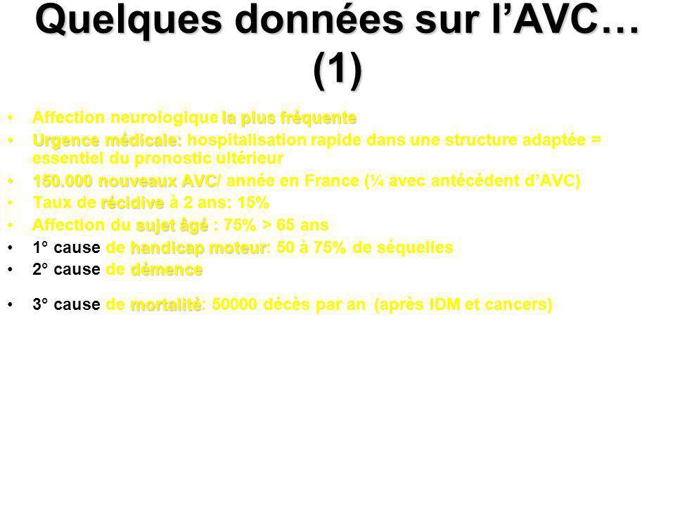 Quelques données sur l'AVC… (1)