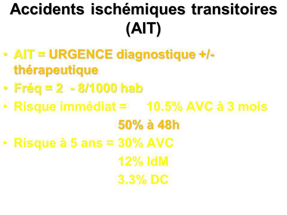 Accidents ischémiques transitoires (AIT)