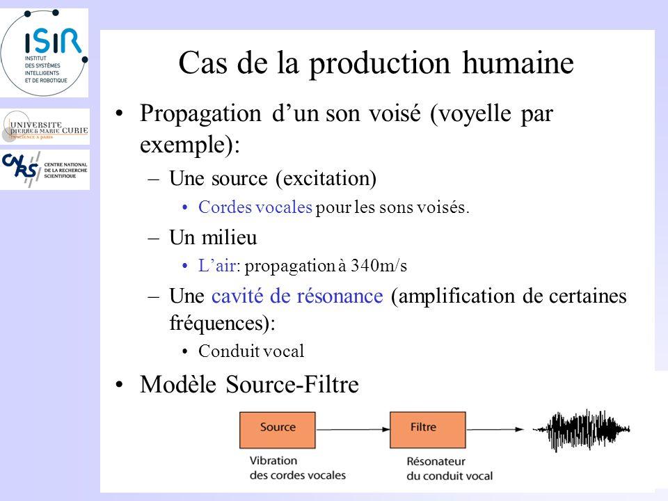 Cas de la production humaine