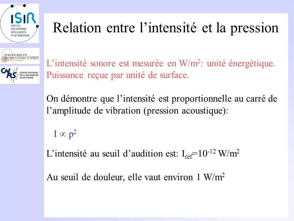 Relation entre l'intensité et la pression