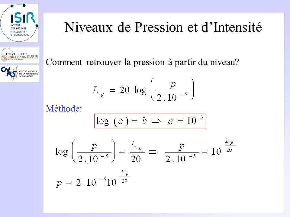 Niveaux de Pression et d'Intensité