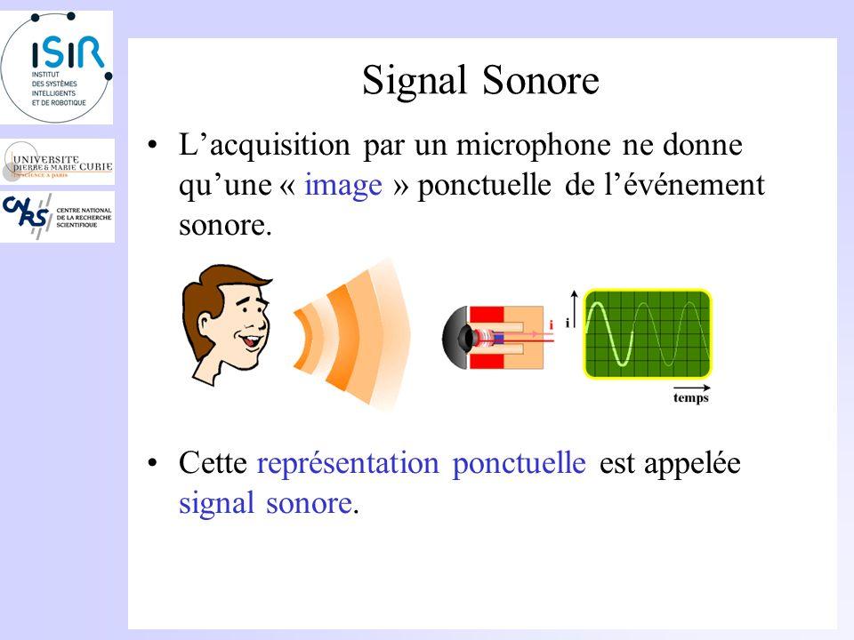 Signal Sonore L'acquisition par un microphone ne donne qu'une « image » ponctuelle de l'événement sonore.