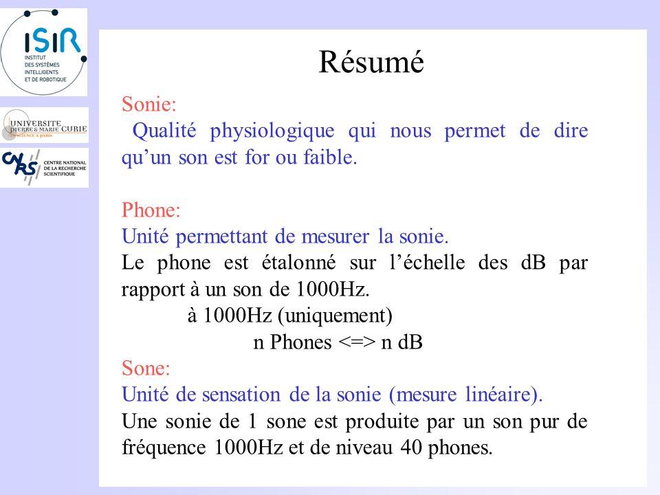 Résumé Sonie: Qualité physiologique qui nous permet de dire qu'un son est for ou faible. Phone: Unité permettant de mesurer la sonie.