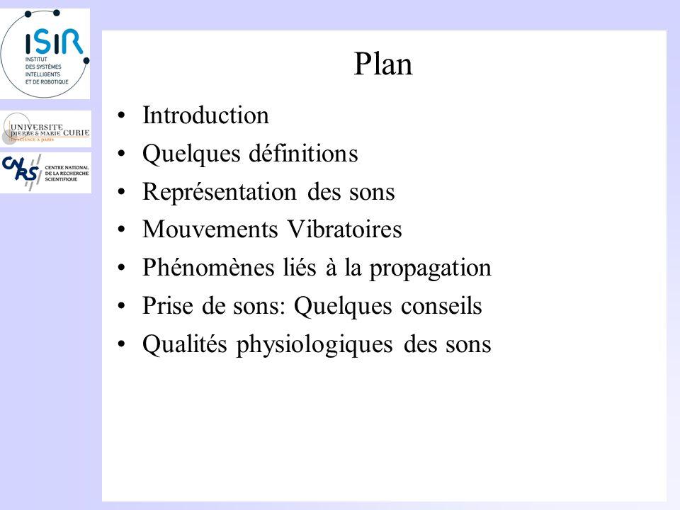 Plan Introduction Quelques définitions Représentation des sons