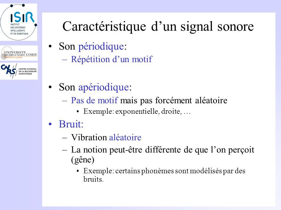 Caractéristique d'un signal sonore