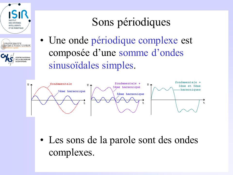 Sons périodiques Une onde périodique complexe est composée d'une somme d'ondes sinusoïdales simples.