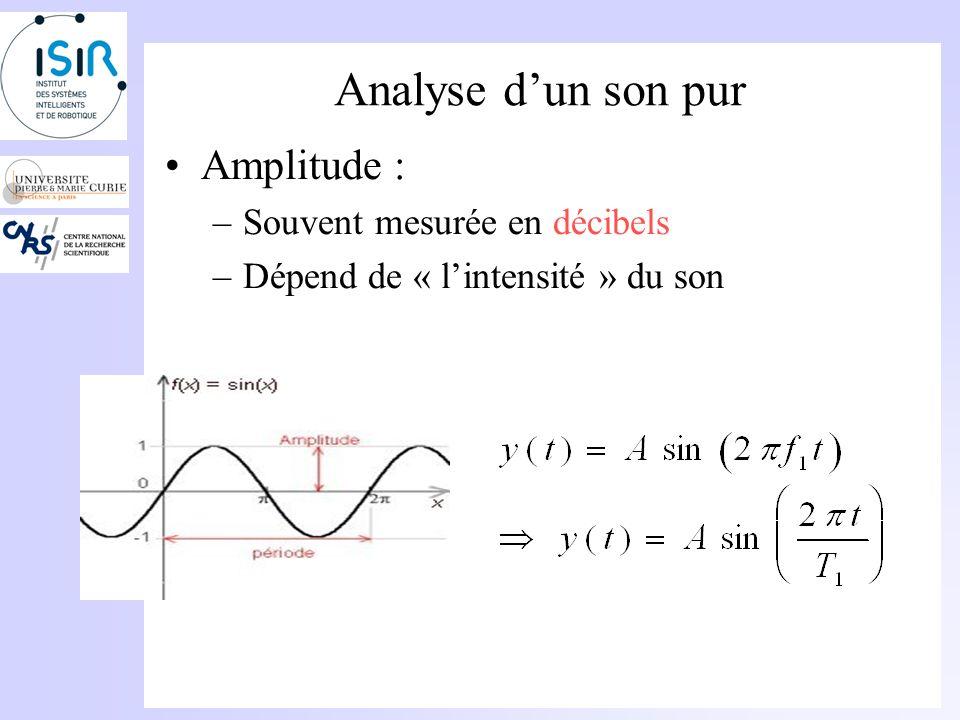 Analyse d'un son pur Amplitude : Souvent mesurée en décibels