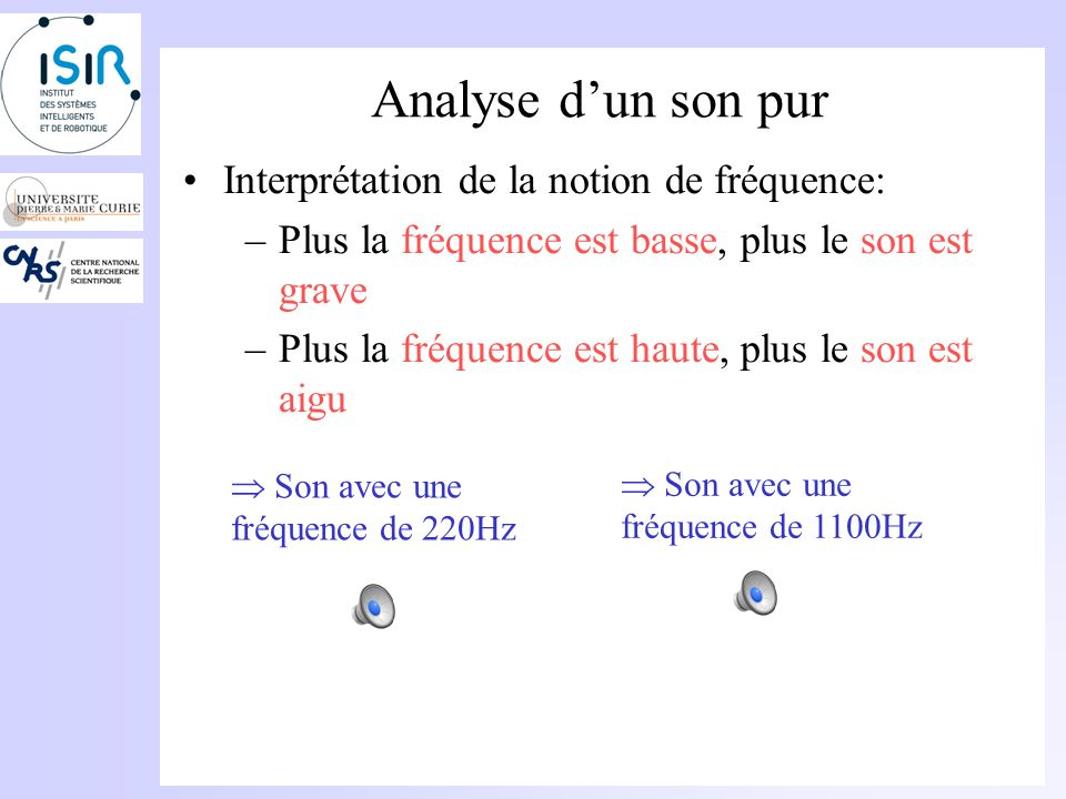 Analyse d'un son pur Interprétation de la notion de fréquence: