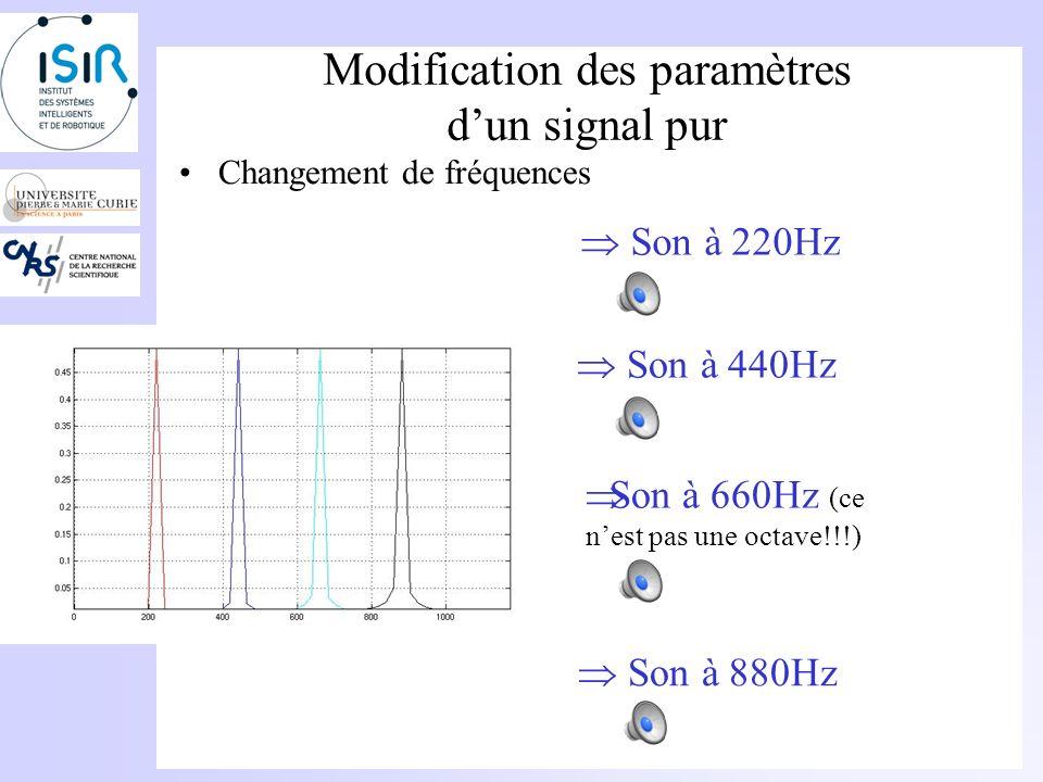 Modification des paramètres d'un signal pur