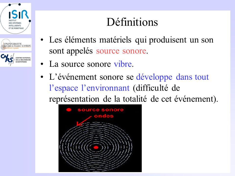 Définitions Les éléments matériels qui produisent un son sont appelés source sonore. La source sonore vibre.