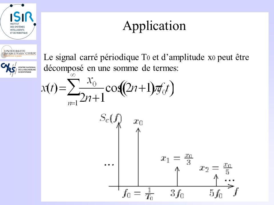 Application Le signal carré périodique T0 et d'amplitude x0 peut être décomposé en une somme de termes: