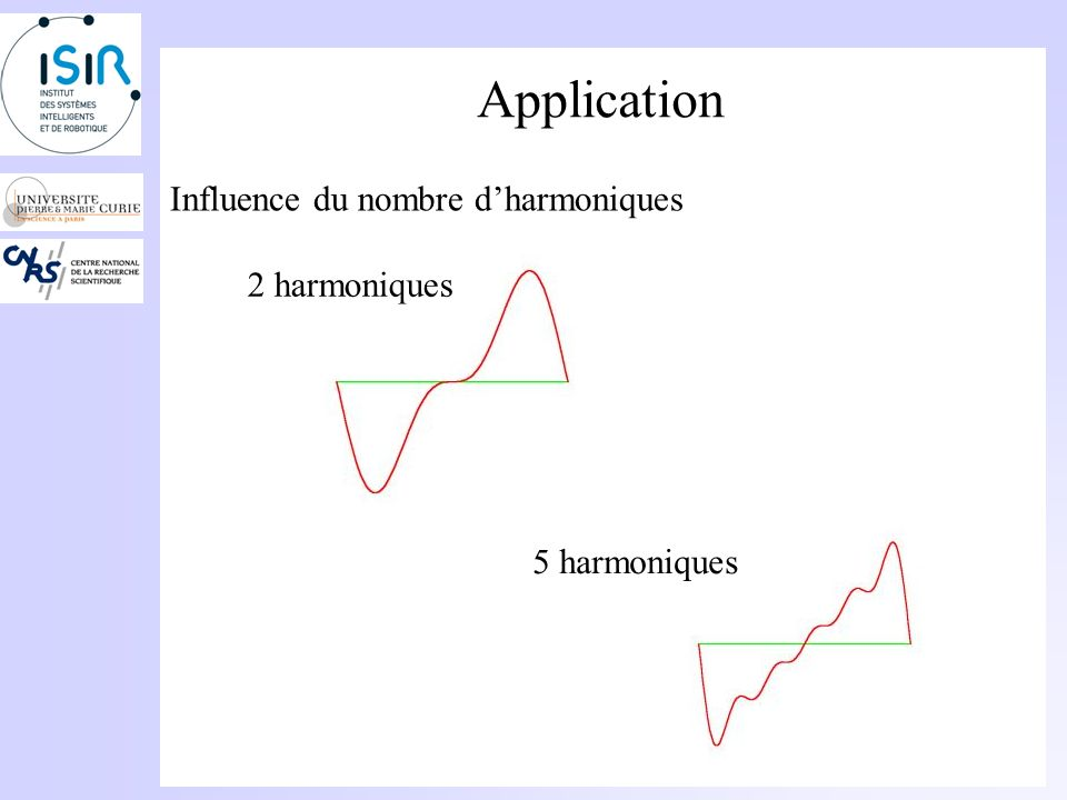 Application Influence du nombre d'harmoniques 2 harmoniques