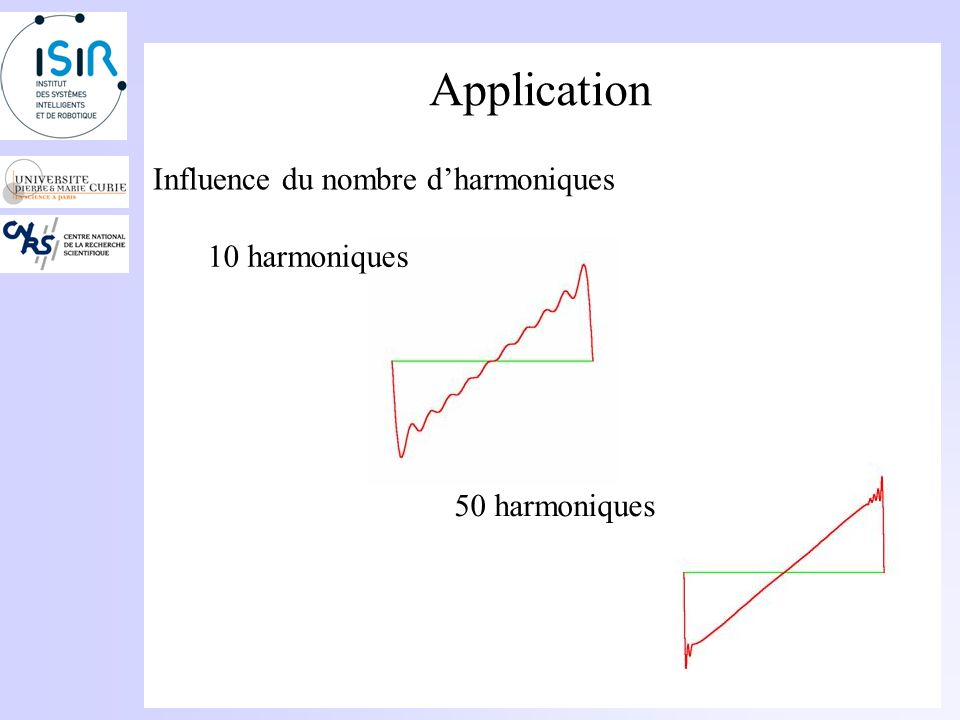 Application Influence du nombre d'harmoniques 10 harmoniques