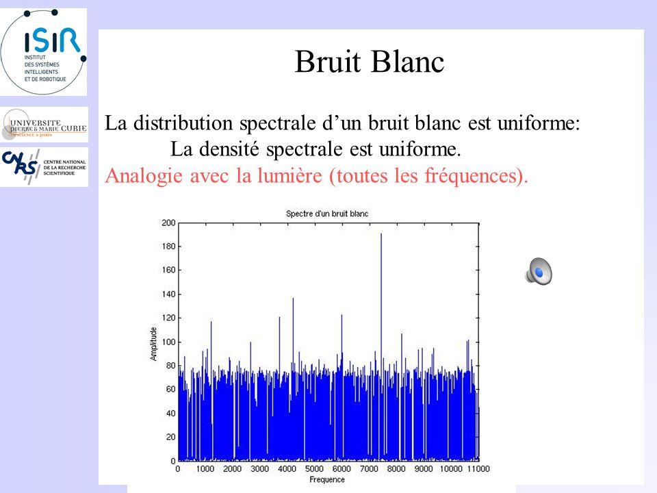 Bruit Blanc La distribution spectrale d'un bruit blanc est uniforme: