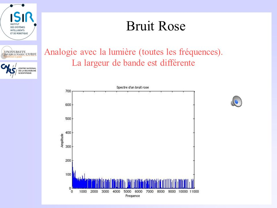 Bruit Rose Analogie avec la lumière (toutes les fréquences).
