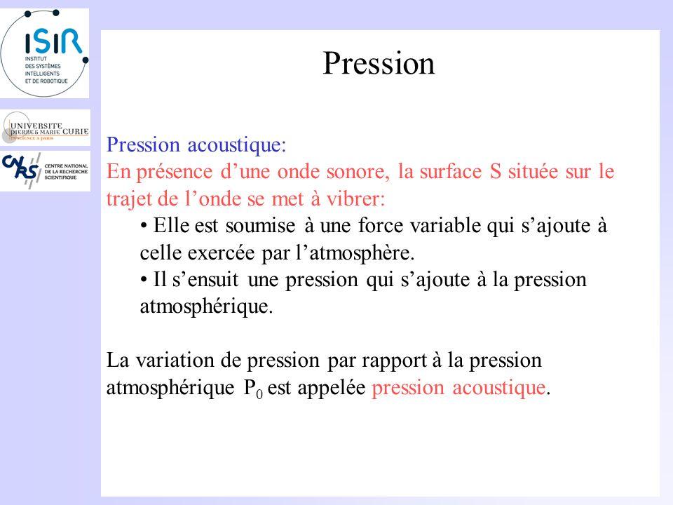 Pression Pression acoustique: