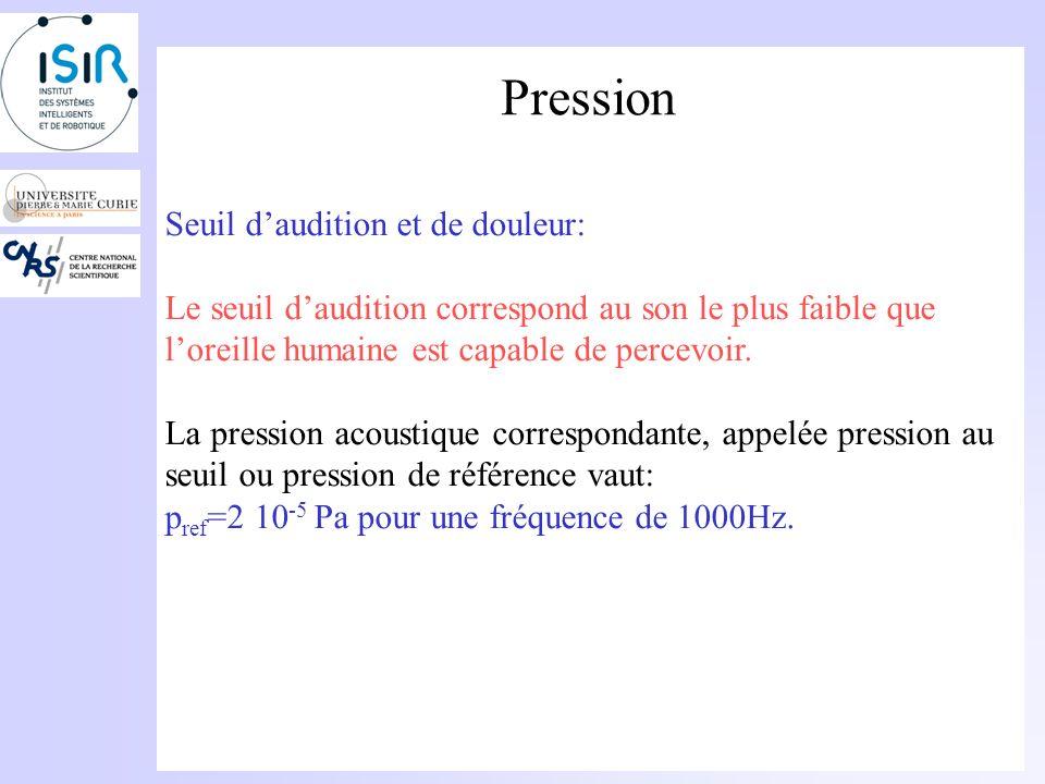 Pression Seuil d'audition et de douleur: