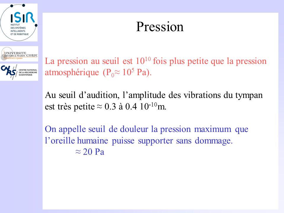 Pression La pression au seuil est 1010 fois plus petite que la pression atmosphérique (P0≈ 105 Pa).