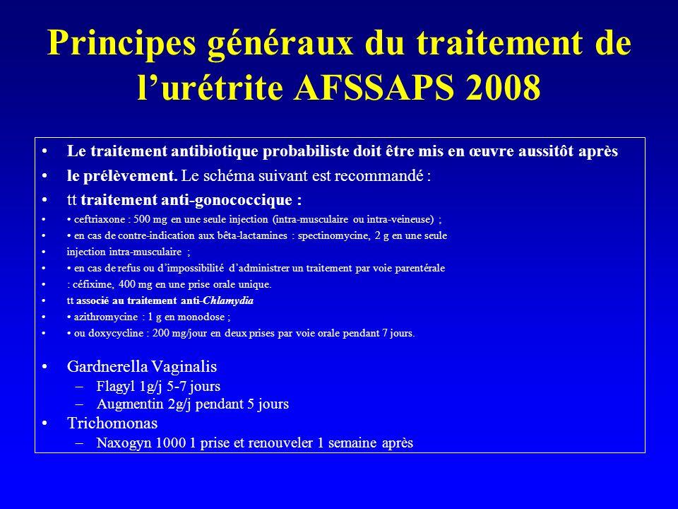 Principes généraux du traitement de l'urétrite AFSSAPS 2008