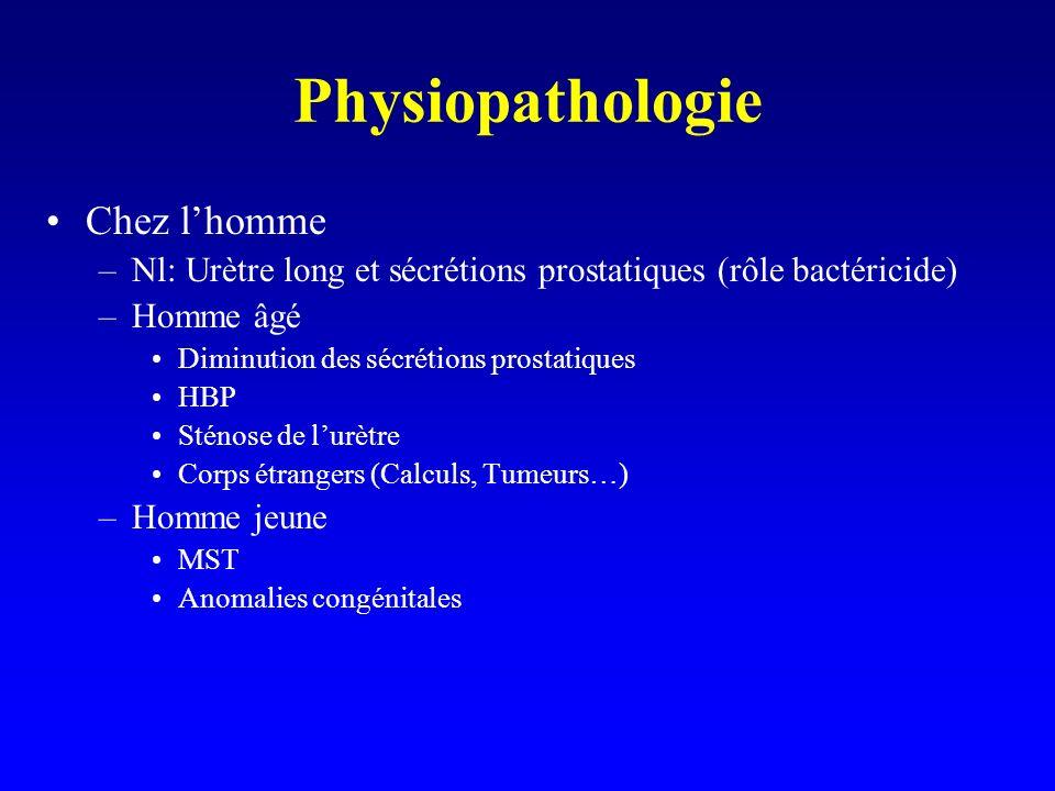Physiopathologie Chez l'homme