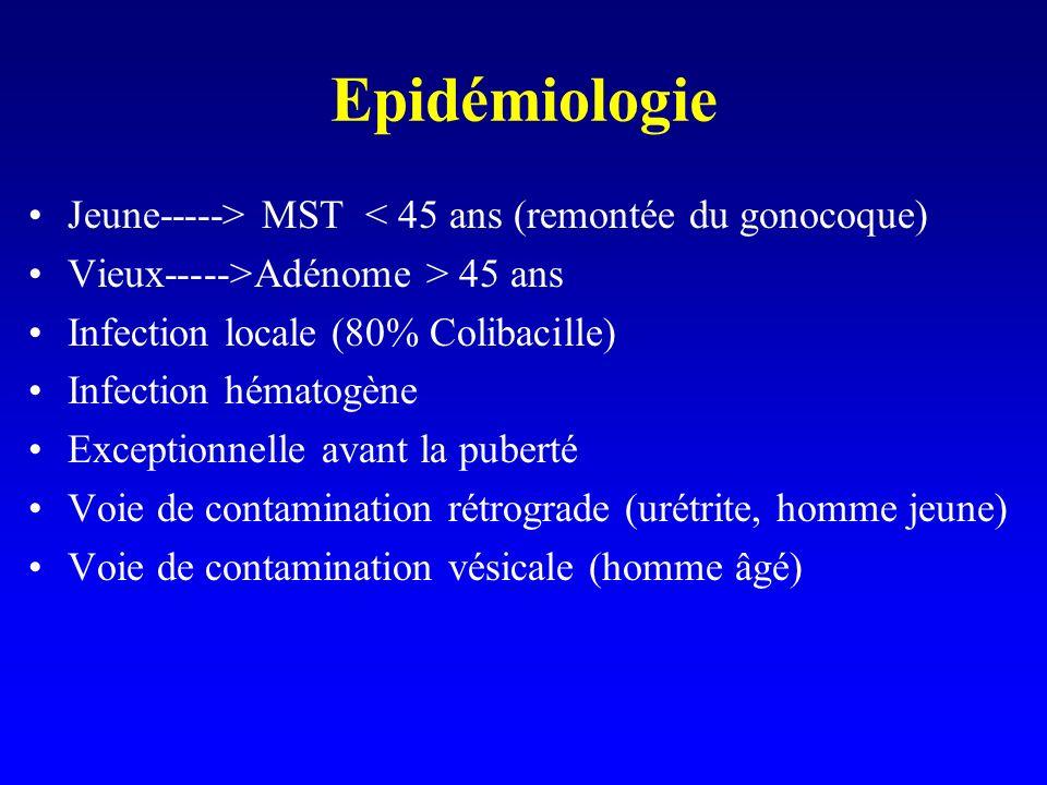 Epidémiologie Jeune-----> MST < 45 ans (remontée du gonocoque)
