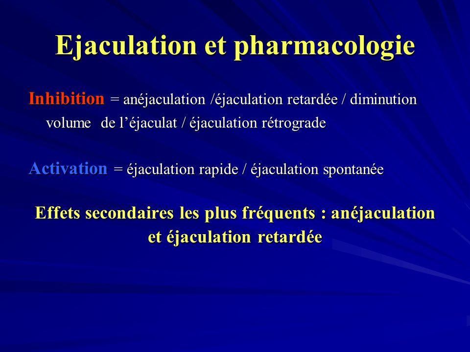 Ejaculation et pharmacologie