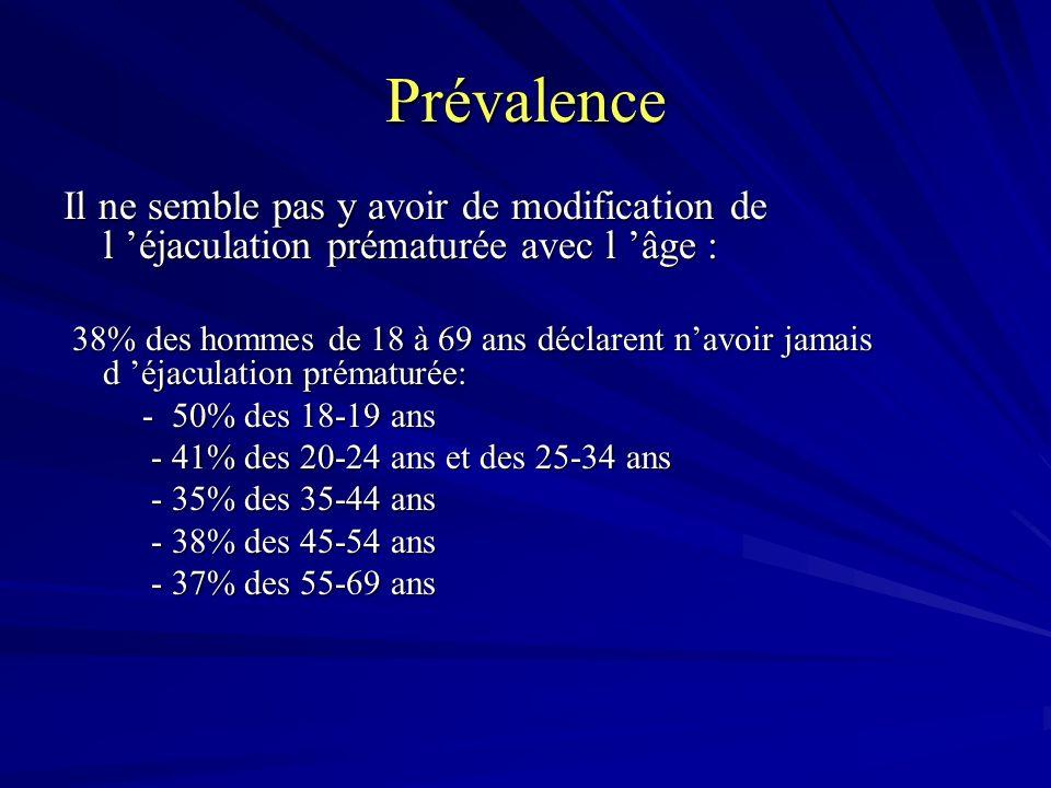 Prévalence Il ne semble pas y avoir de modification de l 'éjaculation prématurée avec l 'âge :