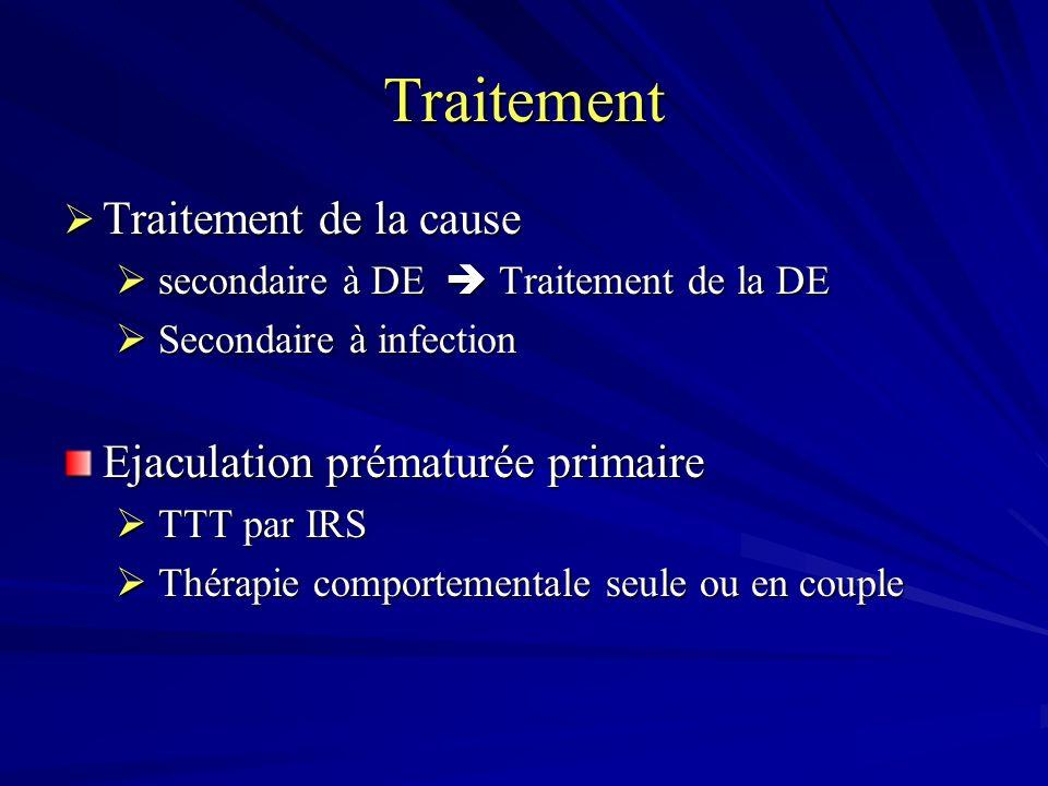 Traitement Traitement de la cause Ejaculation prématurée primaire