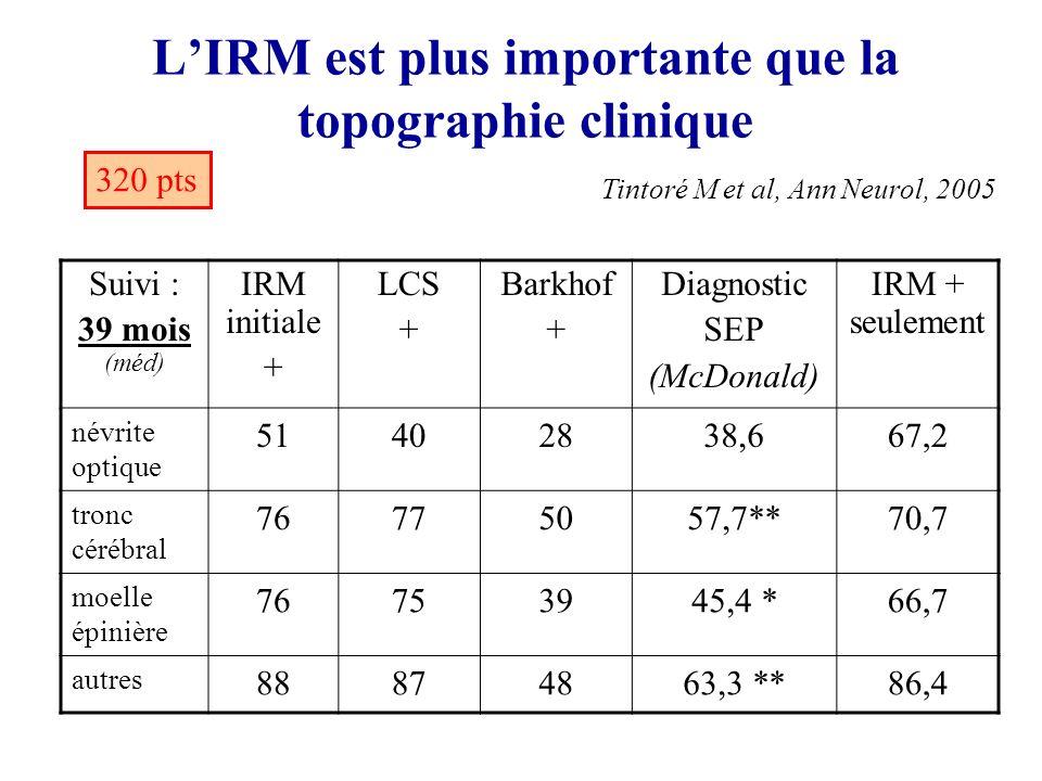 L'IRM est plus importante que la topographie clinique