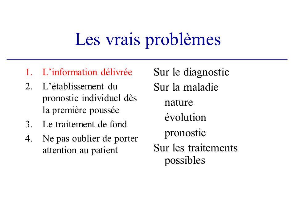 Les vrais problèmes Sur le diagnostic Sur la maladie nature évolution