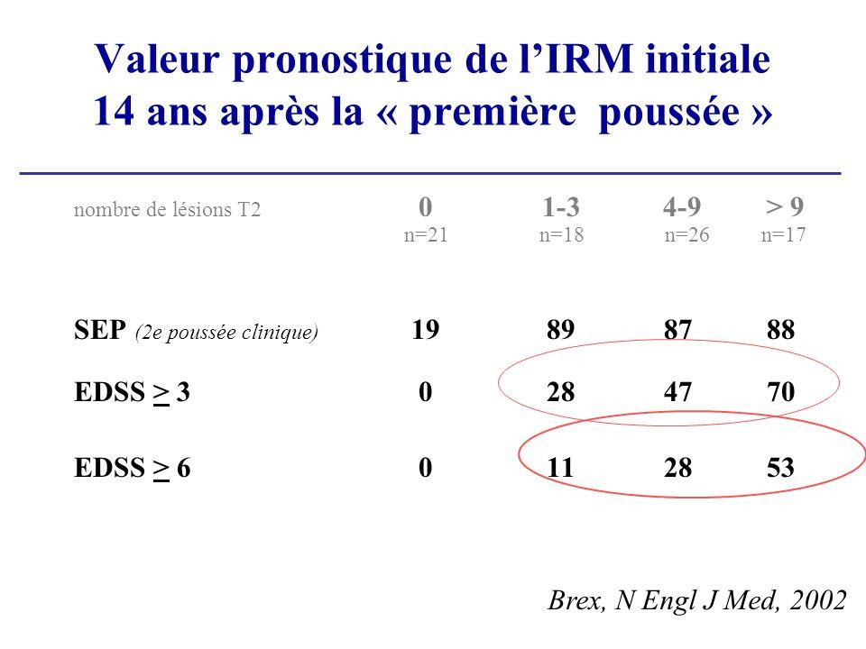 Valeur pronostique de l'IRM initiale 14 ans après la « première poussée »