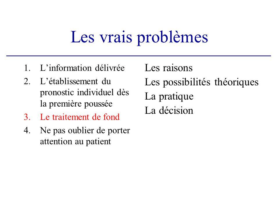 Les vrais problèmes Les raisons Les possibilités théoriques