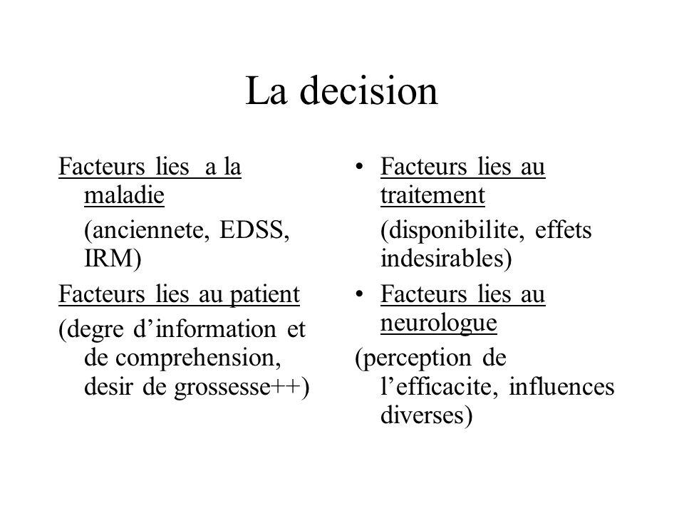 La decision Facteurs lies a la maladie (anciennete, EDSS, IRM)